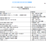 研修計画02